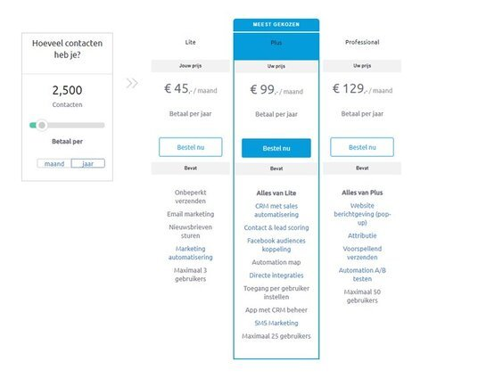 MailBlue prijzen